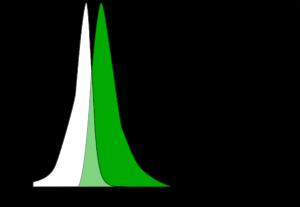 AQ Fluorescein Spectral scan