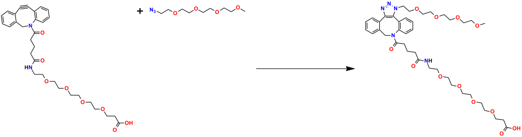 Figure 9: Different organic solvents affect the rate of SPAAC reactions differently. The scheme shown in this image is the reaction used by Davis, Price, et al. to probe the effects of varying types and amounts of organic cosolvents on the reaction rate of the strain-promoted azide-alkyne cycloaddition (SPAAC). While SPAAC tolerates a wide range of aqueous buffers, pH, and ionic strengths, the choice of an organic solvent can dramatically speed or slow the reaction rate. Note that not all organic solvents are compatible with bioconjugation reactions. See the text for details.