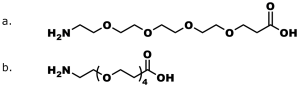 Figure 2: Product number 10244, Amino-dPEG®4-acid. a. Full-length structure. b. Abbreviated chemical structure shown on the website. The abbreviated structure is how Quanta BioDesign represents dPEG® products on the website.