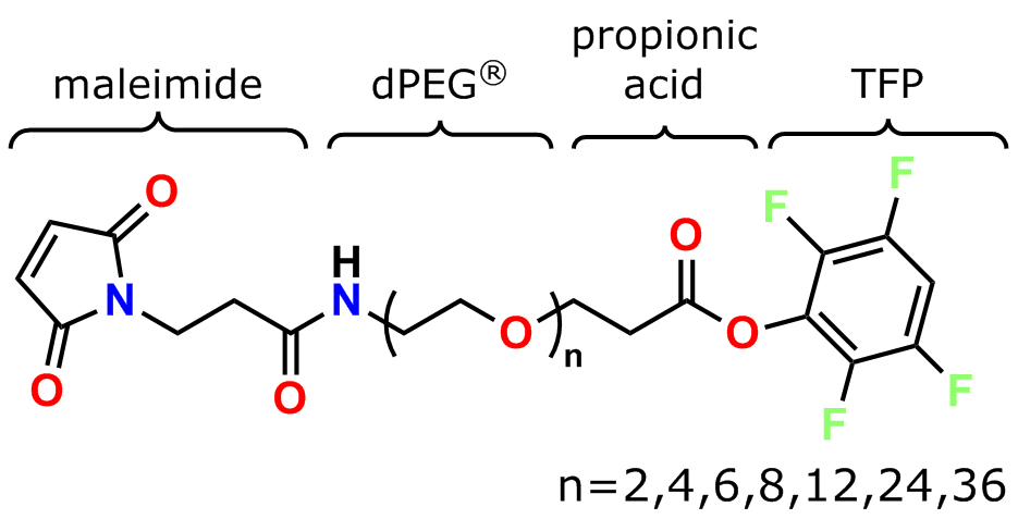 Figure 4 shows the general structure of Quanta BioDesign's MAL-dPEG®n-TFP ester maleimide crosslinker products.
