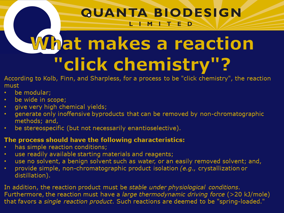 "Figure 2: What makes a reaction ""click chemistry""? This slide, which is adapted from Reference 6, vide infra, lays out the criteria for click chemistry reactions as established by Kolb, Finn, and Sharpless."