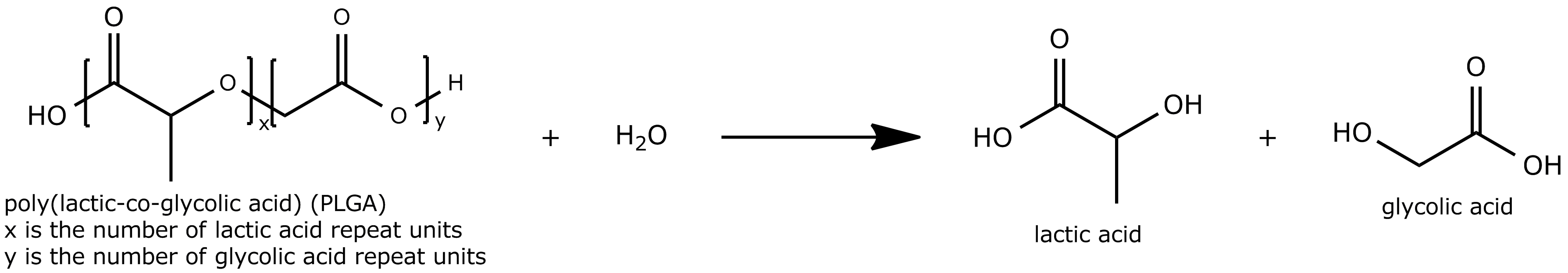 Figure 2: Poly(lactic-co-glycolic acid) (PLGA) is a biologically safe copolymer of lactic acid and glycolic acid. It hydrolyzes in water and has minimal toxicity.